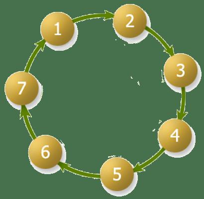 Web-Ring
